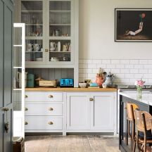 Source: DeVOL Kitchens