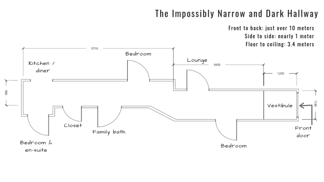 Liznylon_Hallway_Dark_Impossibly_Narrow_Scale_Drawing