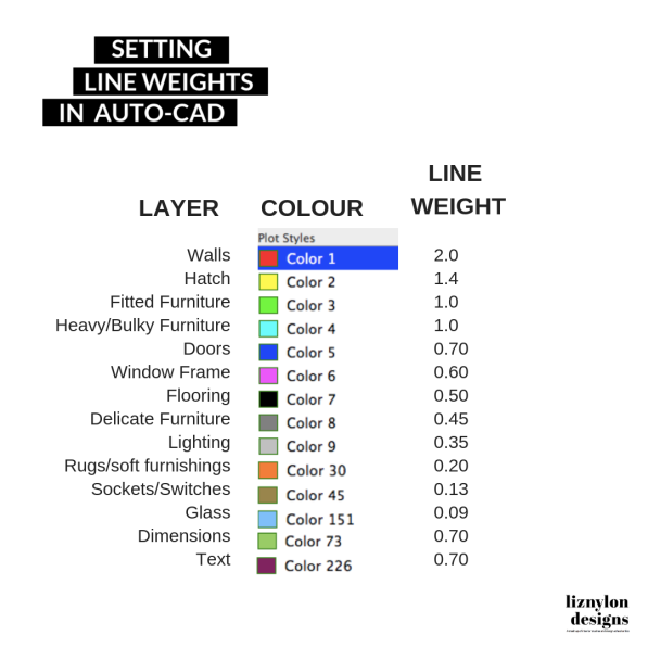 Liznylon_Setting_Line_Weights_in_Auto_CAD
