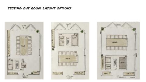 Liznylon_tests_room_layout_ideas